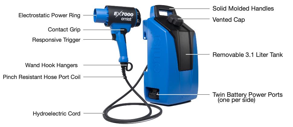 Details zum Emist EX 7000